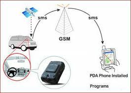 antifurto satellitare